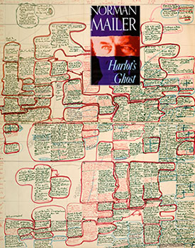 Norman Mailer's outline for Harlot's Ghost